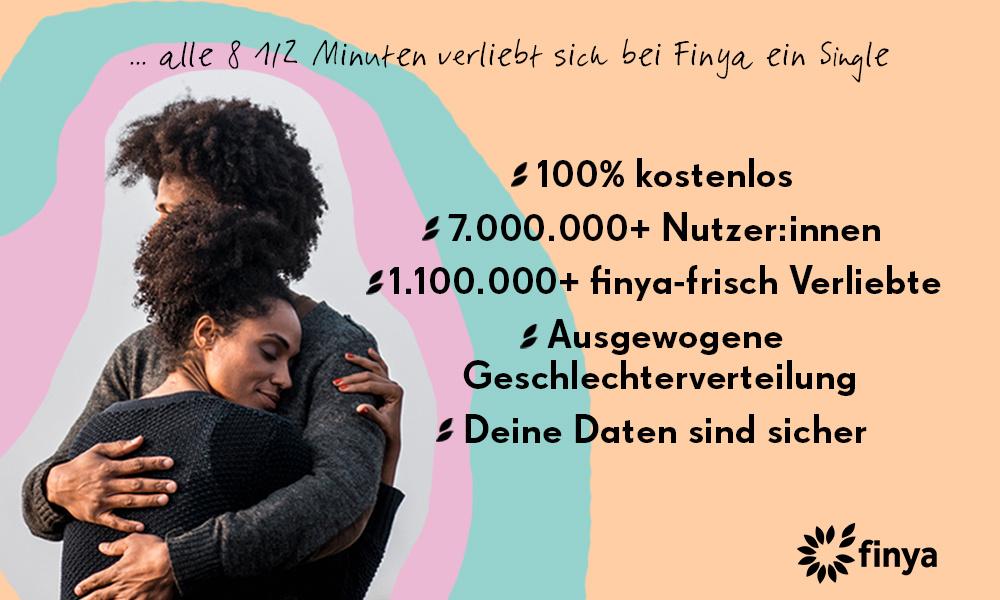 FINYA Banner_Fakten