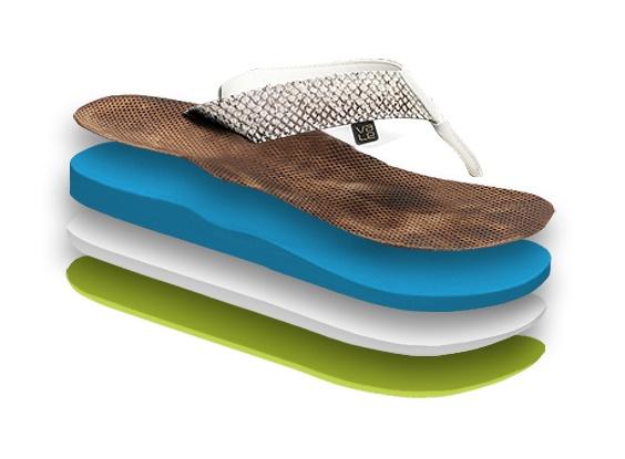myVALE Sandale