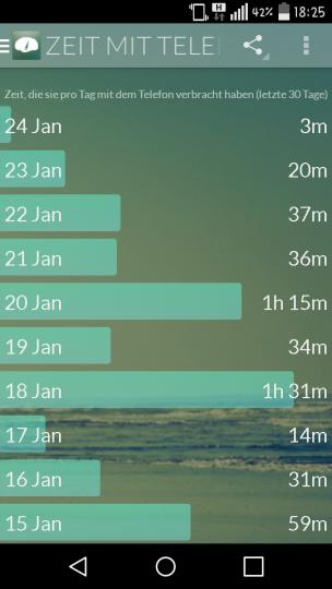 Mental-App: Zeit mit Telefon